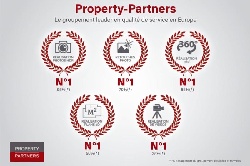 Property-Partners fête ses 5 ans et compte 154 agences immobilières indépendantes