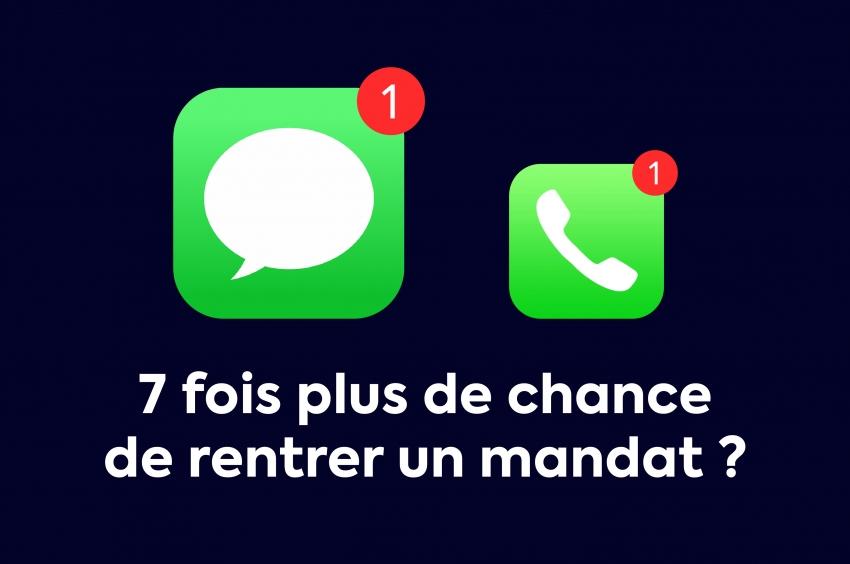 Pige immobilière par sms, l'astuce qui permet d'avoir 7 fois plus de chance de rentrer un mandat ?